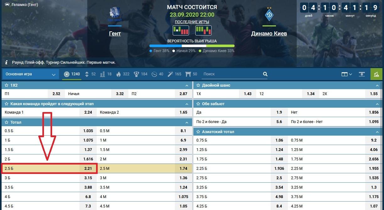 ставка на матч Гент - Динамо Киев