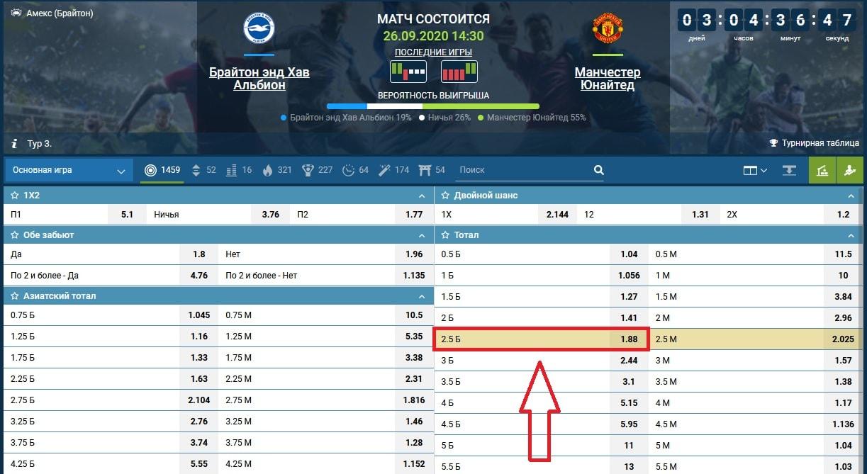 ставка на матч Брайтон - Манчестер Юнайтед
