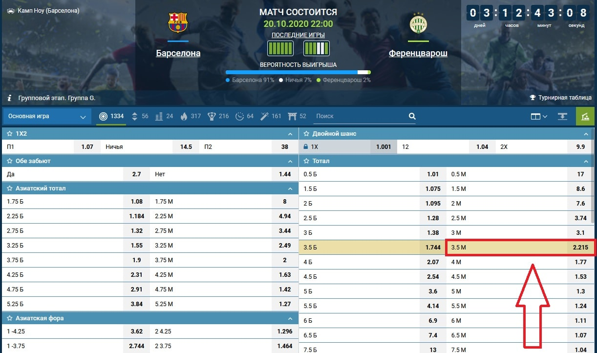 ставка на матч Барселона - Ференцварош