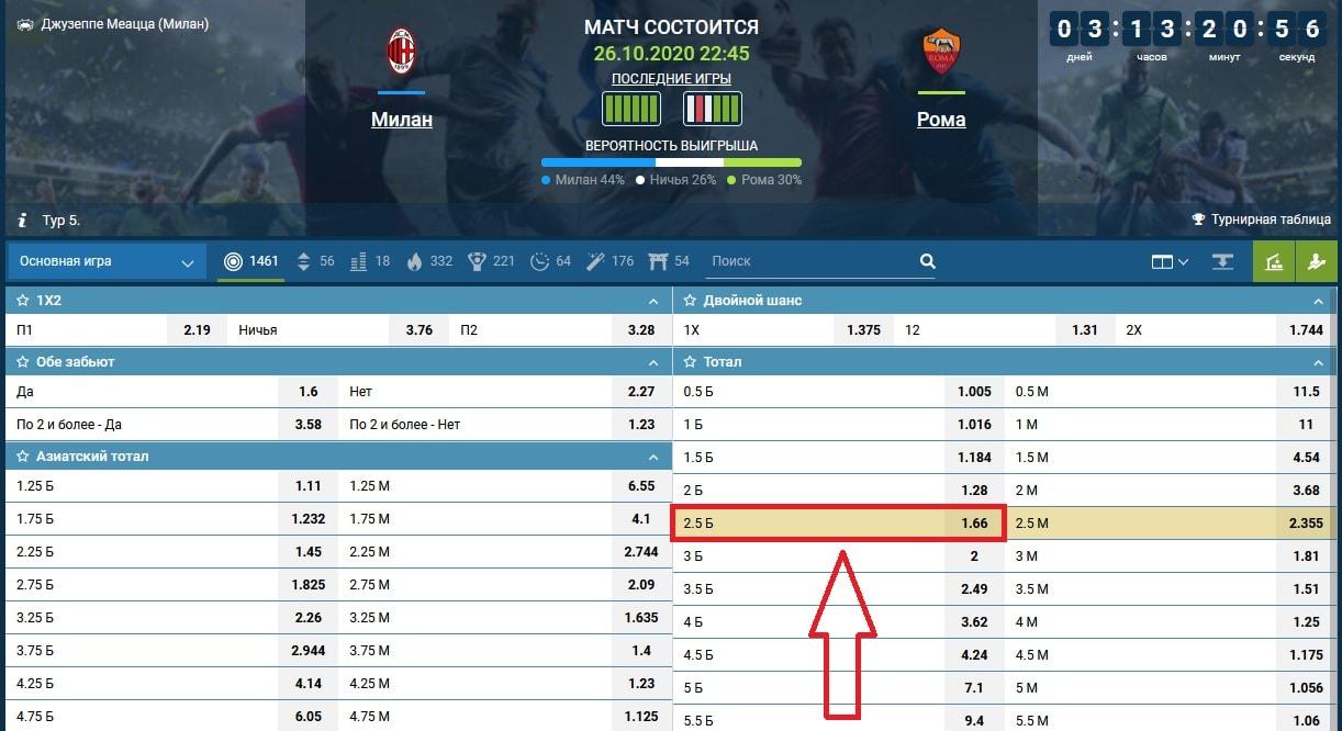 ставка на матч Милан - Рома