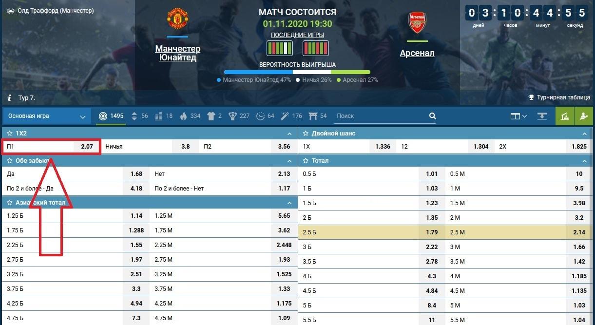 ставка на матч Манчестер Юнайтед - Арсенал