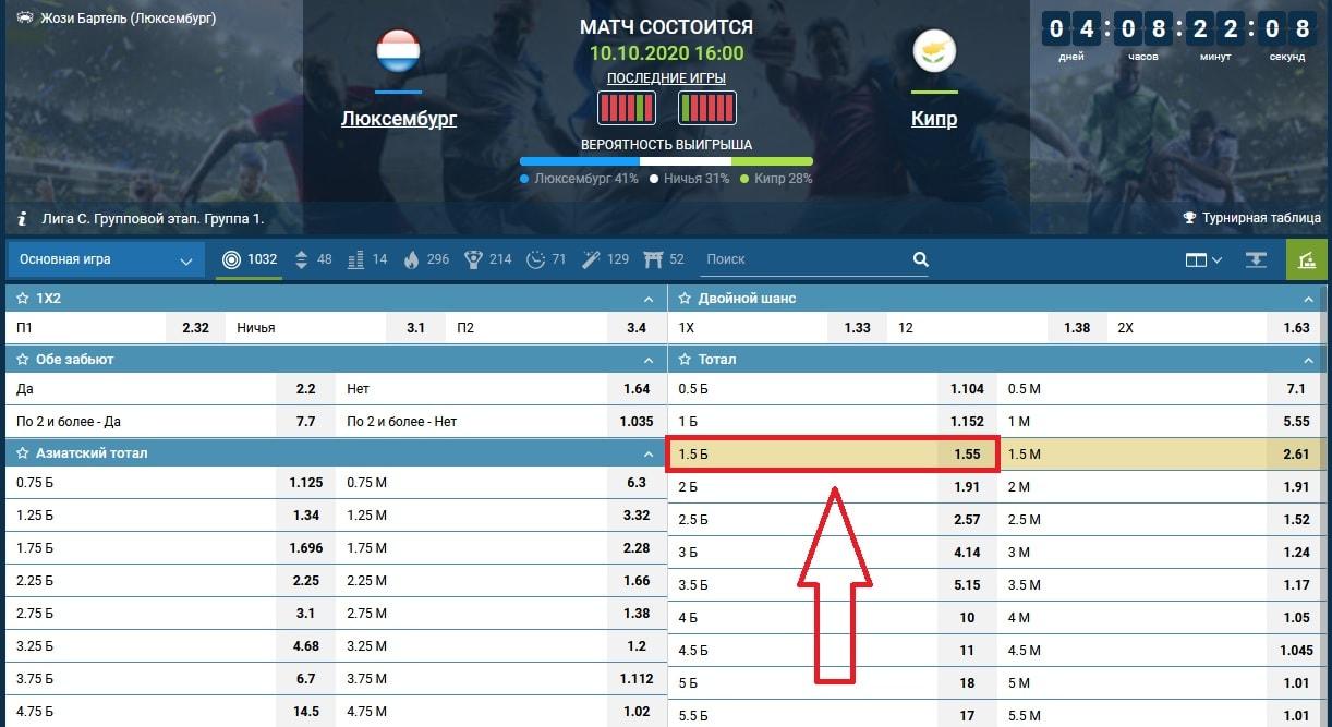 ставка на матч Люксембург - Кипр