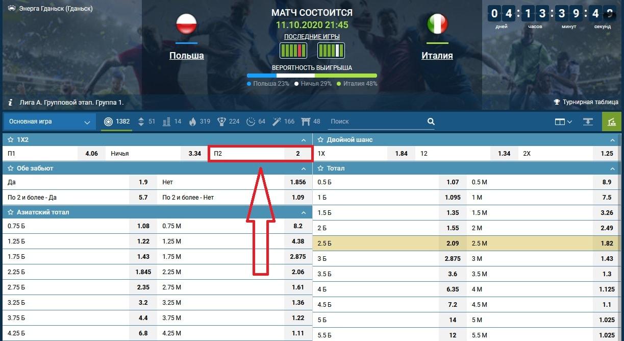 ставка на матч Польша - Италия
