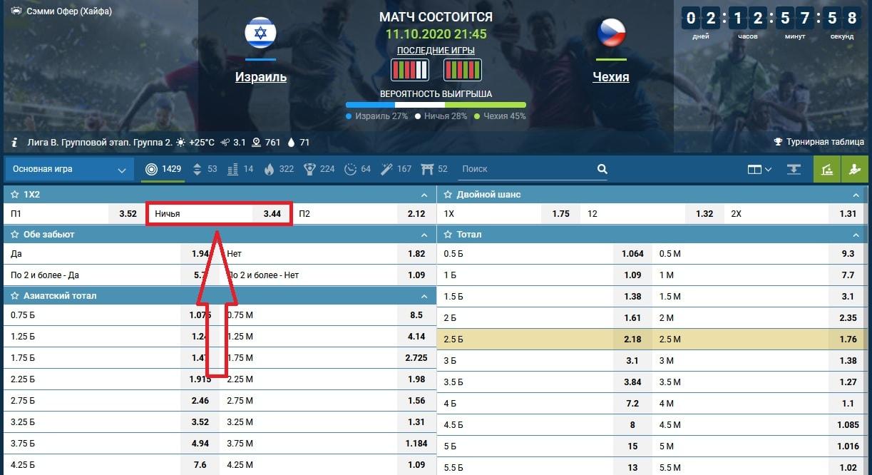 ставка на матч Израиль - Чехия
