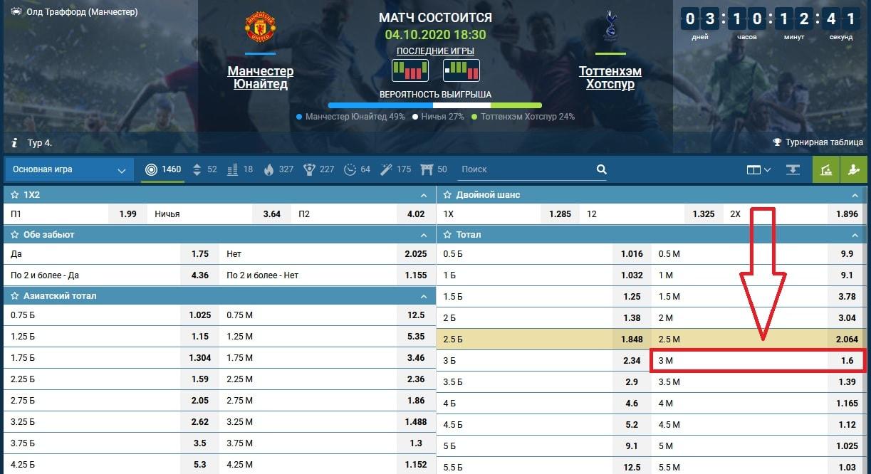 ставка на матч Манчестер Юнайтед - Тоттенхэм Хотспур