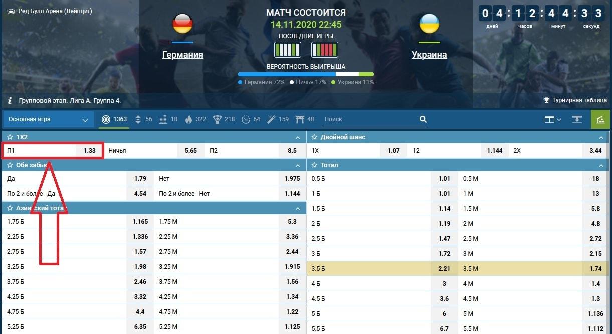 ставка на матч Германия - Украина