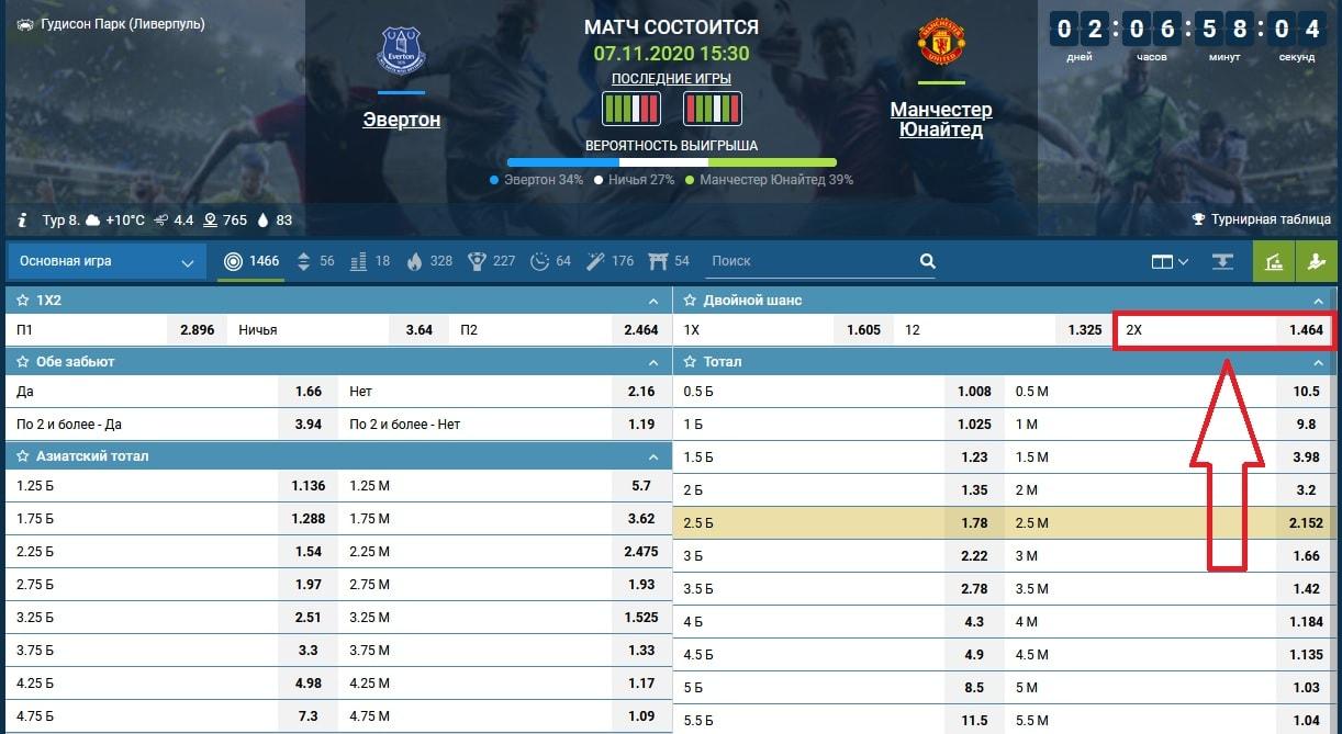 ставка на матч Эвертон - Манчестер Юнайтед